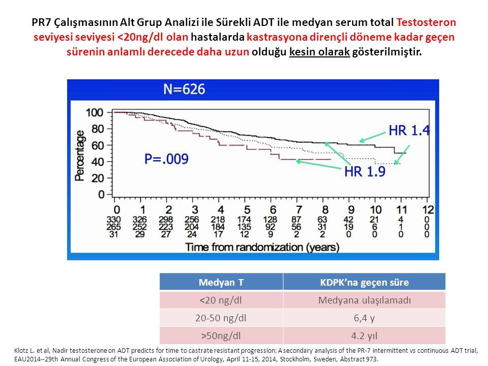 PR7 Çalışmasının Alt Grup Analizi ile Sürekli ADT ile medyan serum total Testosteron seviyesi seviyesi <20ng/dl olan hastalarda kastrasyona dirençli d