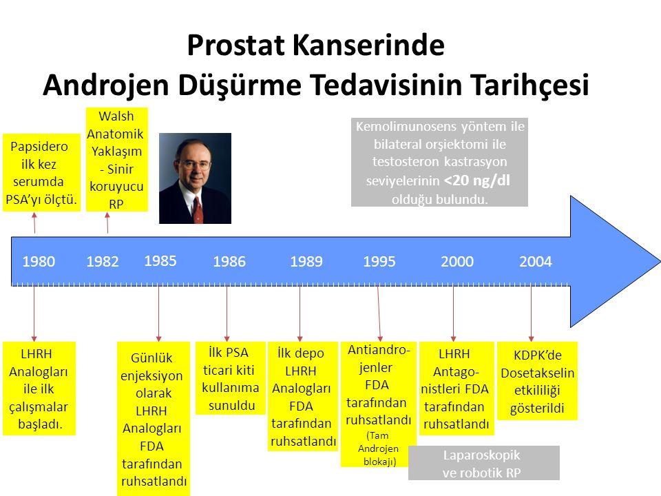 Prostat Kanserinde Androjen Düşürme Tedavisinin Tarihçesi 19801986 İlk depo LHRH Analogları FDA tarafından ruhsatlandı 1989199520002004 İlk PSA ticari