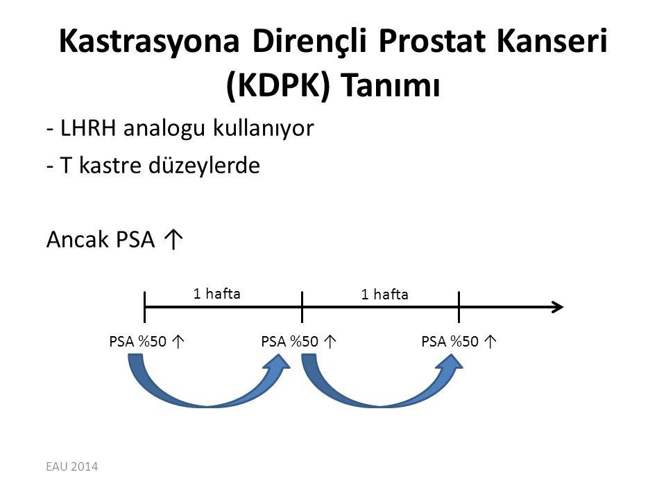 Kastrasyona Dirençli Prostat Kanseri (KDPK) Tanımı - LHRH analogu kullanıyor - T kastre düzeylerde Ancak PSA ↑ EAU 2014 PSA %50 ↑ 1 hafta PSA %50 ↑