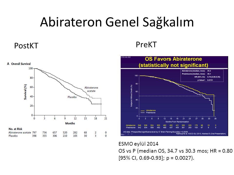 Abirateron Genel Sağkalım PostKT PreKT ESMO eylül 2014 OS vs P (median OS, 34.7 vs 30.3 mos; HR = 0.80 [95% CI, 0.69-0.93]; p = 0.0027).