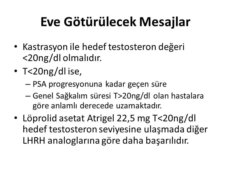 Eve Götürülecek Mesajlar Kastrasyon ile hedef testosteron değeri <20ng/dl olmalıdır. T<20ng/dl ise, – PSA progresyonuna kadar geçen süre – Genel Sağka