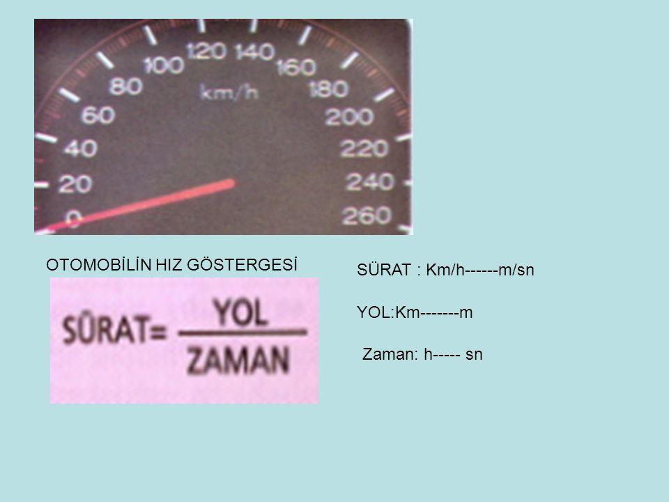 OTOMOBİLİN HIZ GÖSTERGESİ SÜRAT : Km/h------m/sn YOL:Km-------m Zaman: h----- sn