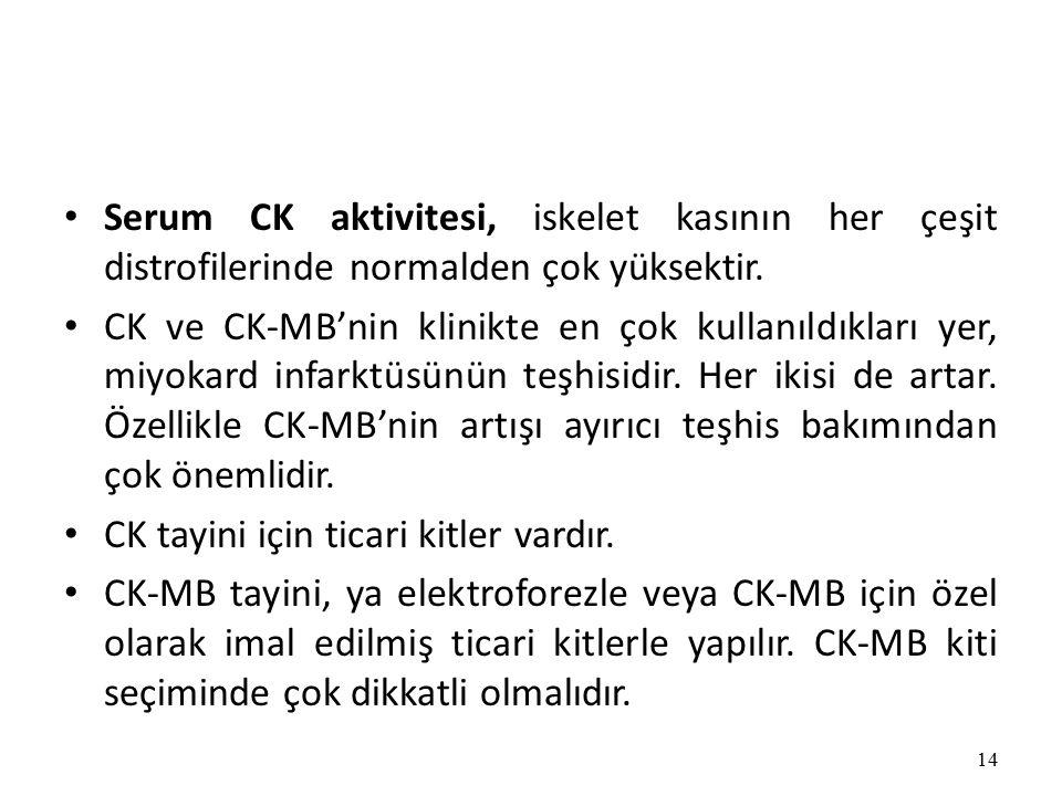 Serum CK aktivitesi, iskelet kasının her çeşit distrofilerinde normalden çok yüksektir.