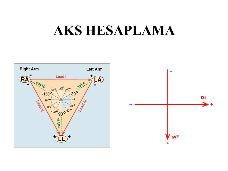 AKS HESAPLAMA
