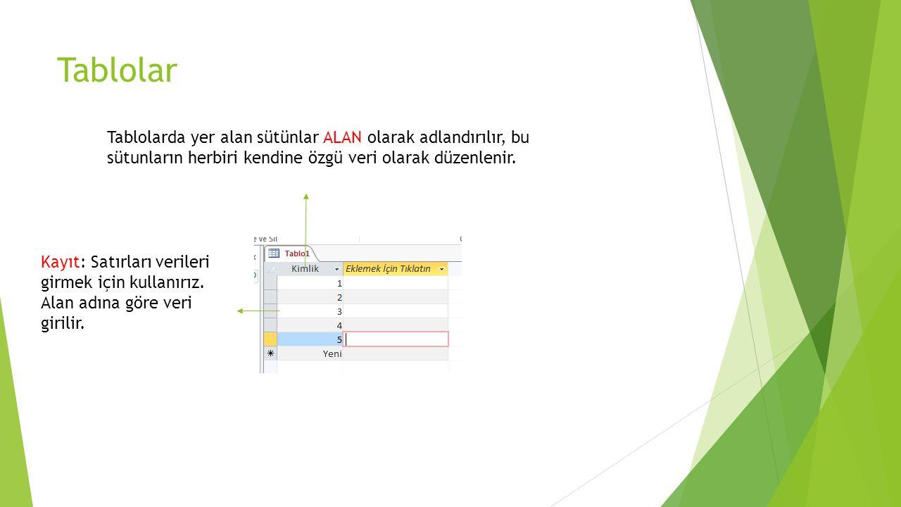 Tablolar Tablolarda yer alan sütünlar ALAN olarak adlandırılır, bu sütunların herbiri kendine özgü veri olarak düzenlenir. Kayıt: Satırları verileri g