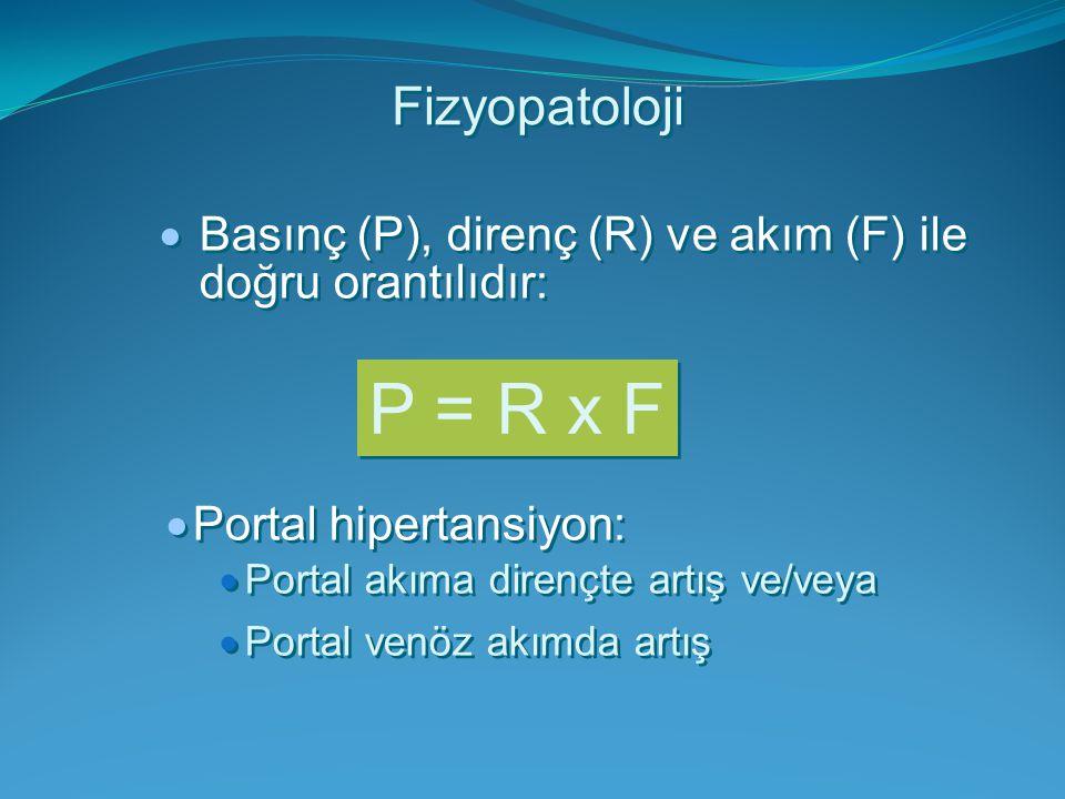 Fizyopatoloji  Basınç (P), direnç (R) ve akım (F) ile doğru orantılıdır: P = R x F  Portal hipertansiyon:  Portal akıma dirençte artış ve/veya  Po