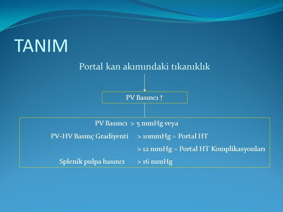 TANIM ↑ PV Basıncı ↑ Portal kan akımındaki tıkanıklık PV Basıncı > 5 mmHg veya PV-HV Basınç Gradiyenti > 10mmHg = Portal HT > 12 mmHg = Portal HT Komp