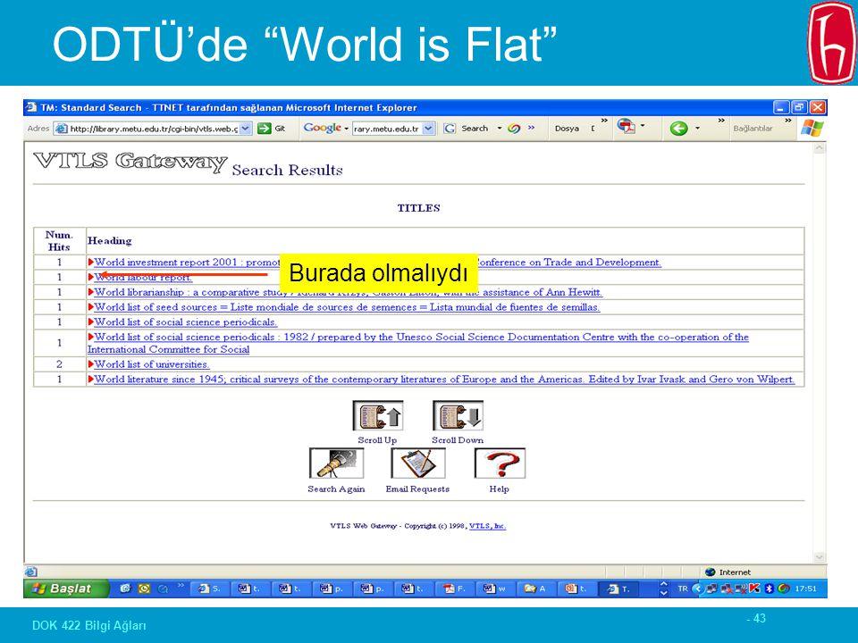 - 43 DOK 422 Bilgi Ağları ODTÜ'de World is Flat Burada olmalıydı