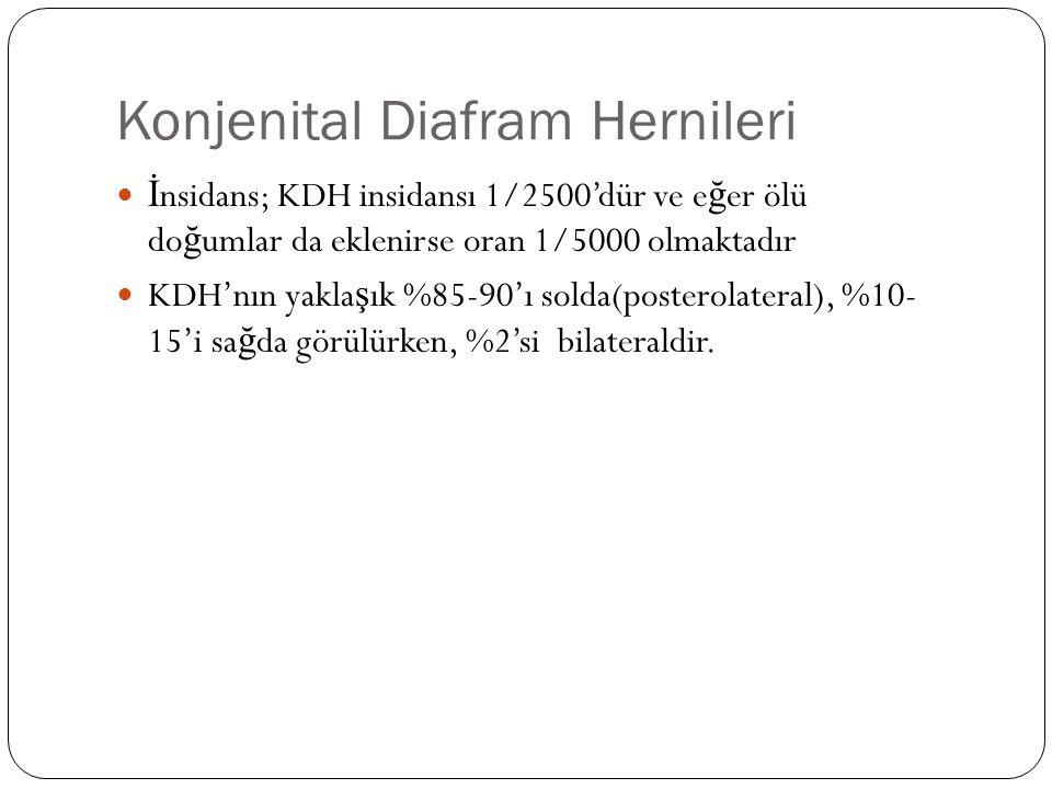 Konjenital Diafram Hernileri İ nsidans; KDH insidansı 1/2500'dür ve e ğ er ölü do ğ umlar da eklenirse oran 1/5000 olmaktadır KDH'nın yakla ş ık %85-90'ı solda(posterolateral), %10- 15'i sa ğ da görülürken, %2'si bilateraldir.