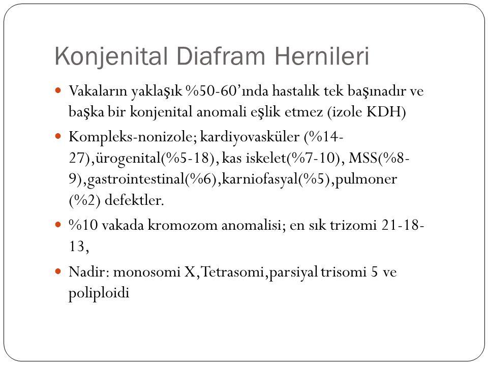 Konjenital Diafram Hernileri Vakaların yakla ş ık %50-60'ında hastalık tek ba ş ınadır ve ba ş ka bir konjenital anomali e ş lik etmez (izole KDH) Kompleks-nonizole; kardiyovasküler (%14- 27),ürogenital(%5-18), kas iskelet(%7-10), MSS(%8- 9),gastrointestinal(%6),karniofasyal(%5),pulmoner (%2) defektler.