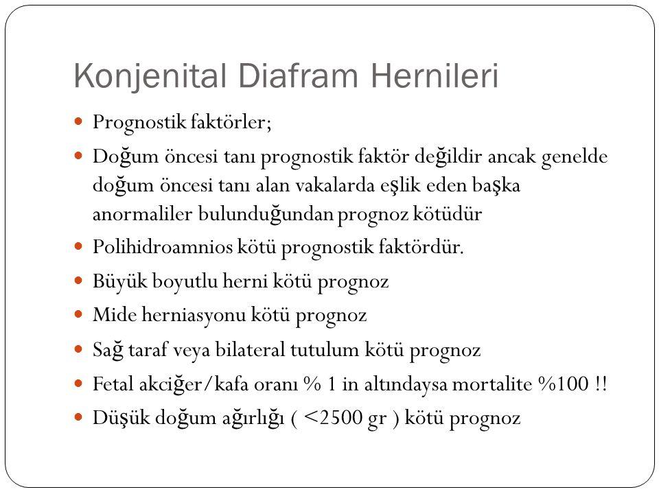 Konjenital Diafram Hernileri Prognostik faktörler; Do ğ um öncesi tanı prognostik faktör de ğ ildir ancak genelde do ğ um öncesi tanı alan vakalarda e ş lik eden ba ş ka anormaliler bulundu ğ undan prognoz kötüdür Polihidroamnios kötü prognostik faktördür.