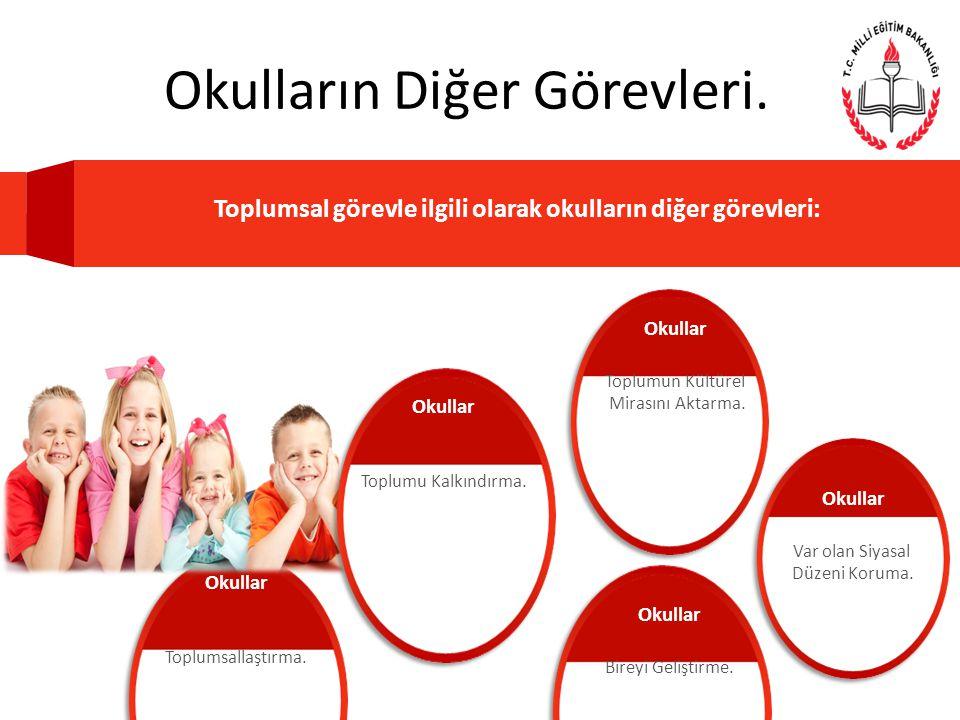 Okulların Diğer Görevleri… Okullar Toplumsallaştırma.