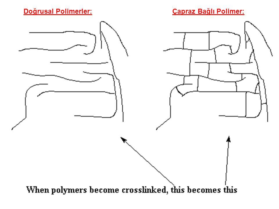 Çapraz Bağlı Polimer:Doğrusal Polimerler: