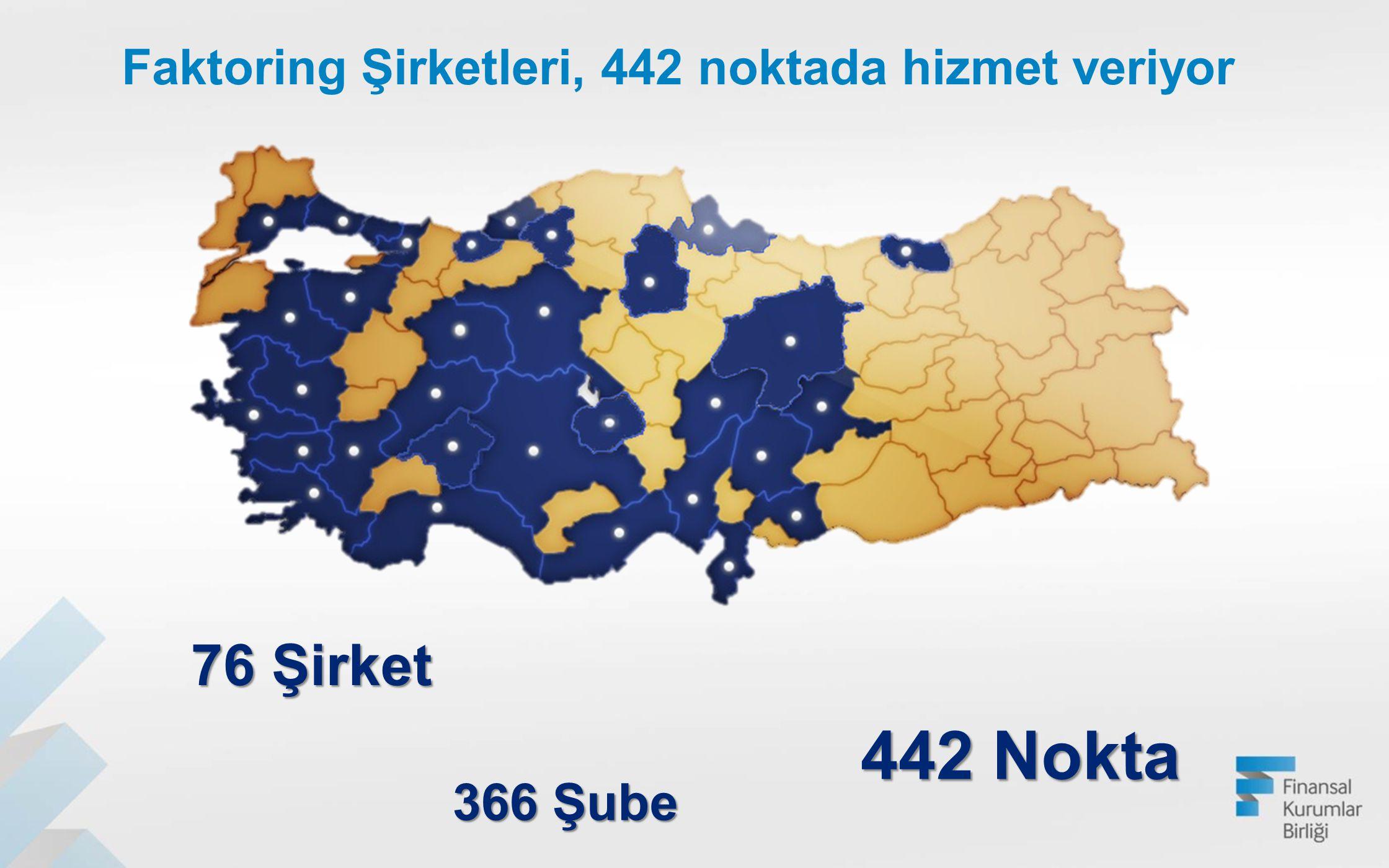 76 Şirket 366 Şube 442 Nokta Faktoring Şirketleri, 442 noktada hizmet veriyor