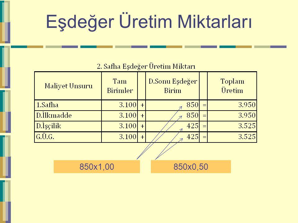 Eşdeğer Üretim Miktarları 850x1,00850x0,50