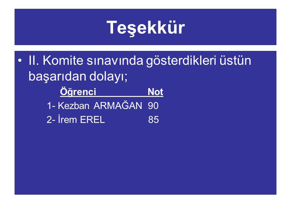 Teşekkür II. Komite sınavında gösterdikleri üstün başarıdan dolayı; Öğrenci Not 1- Kezban ARMAĞAN 90 2- İrem EREL 85
