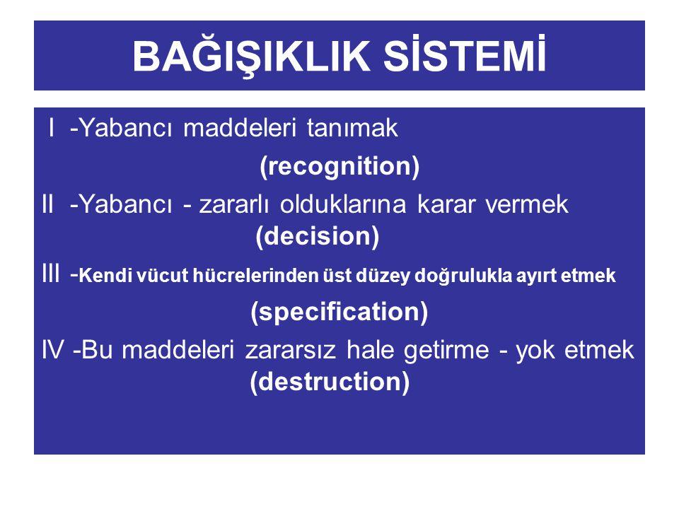 BAĞIŞIKLIK SİSTEMİ I -Yabancı maddeleri tanımak (recognition) II -Yabancı - zararlı olduklarına karar vermek (decision) III - Kendi vücut hücrelerinde