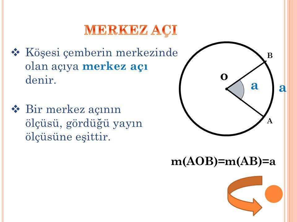  Köşesi çemberin merkezinde olan açıya merkez açı denir. m(AOB)=m(AB)=a a a o B A  Bir merkez açının ölçüsü, gördüğü yayın ölçüsüne eşittir.