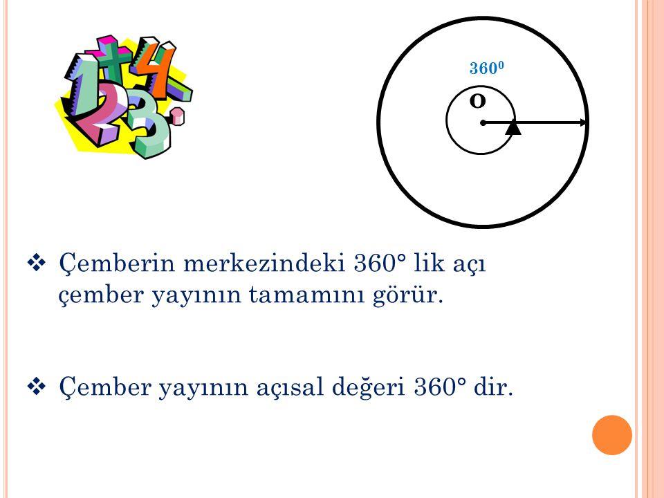  Çemberin merkezindeki 360° lik açı çember yayının tamamını görür.  Çember yayının açısal değeri 360° dir. o 360 0