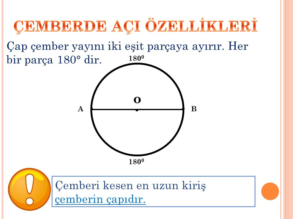 Çap çember yayını iki eşit parçaya ayırır. Her bir parça 180° dir. o 180 0 AB Çemberi kesen en uzun kiriş çemberin çapıdır.