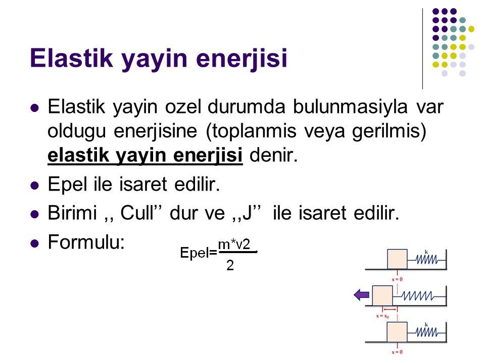 Elastik yayin enerjisi Elastik yayin ozel durumda bulunmasiyla var oldugu enerjisine (toplanmis veya gerilmis) elastik yayin enerjisi denir.