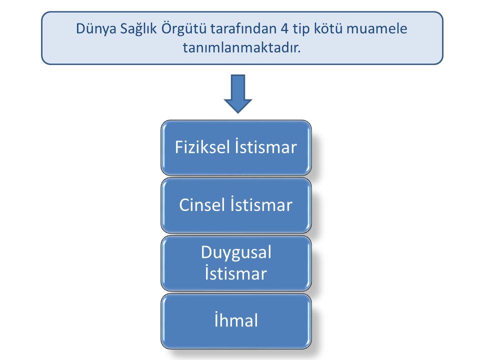 Fiziksel İstismarCinsel İstismar Duygusal İstismar İhmal Dünya Sağlık Örgütü tarafından 4 tip kötü muamele tanımlanmaktadır.