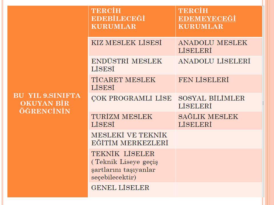 T EKNIK LISE Doğrudan sınıf geçme, Madde 54-(Değişik:20.9.2008/27003 RG) Teknik Lise Programlarına alınacak öğrencilerin; a) Ortaöğretim kurumlarının 9.