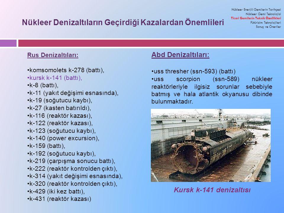 Nükleer Denizaltıların Geçirdiği Kazalardan Önemlileri Rus Denizaltıları: komsomolets k-278 (battı), kursk k-141 (battı), k-8 (battı), k-11 (yakıt değişimi esnasında), k-19 (soğutucu kaybı), k-27 (kasten batırıldı), k-116 (reaktör kazası), k-122 (reaktör kazası), k-123 (soğutucu kaybı), k-140 (power excursion), k-159 (battı), k-192 (soğutucu kaybı), k-219 (çarpışma sonucu battı), k-222 (reaktör kontrolden çıktı), k-314 (yakıt değişimi esnasında), k-320 (reaktör kontrolden çıktı), k-429 (iki kez battı), k-431 (reaktör kazası) Abd Denizaltıları: uss thresher (ssn-593) (battı) uss scorpion (ssn-589) nükleer reaktörleriyle ilgisiz sorunlar sebebiyle batmış ve hala atlantik okyanusu dibinde bulunmaktadır.