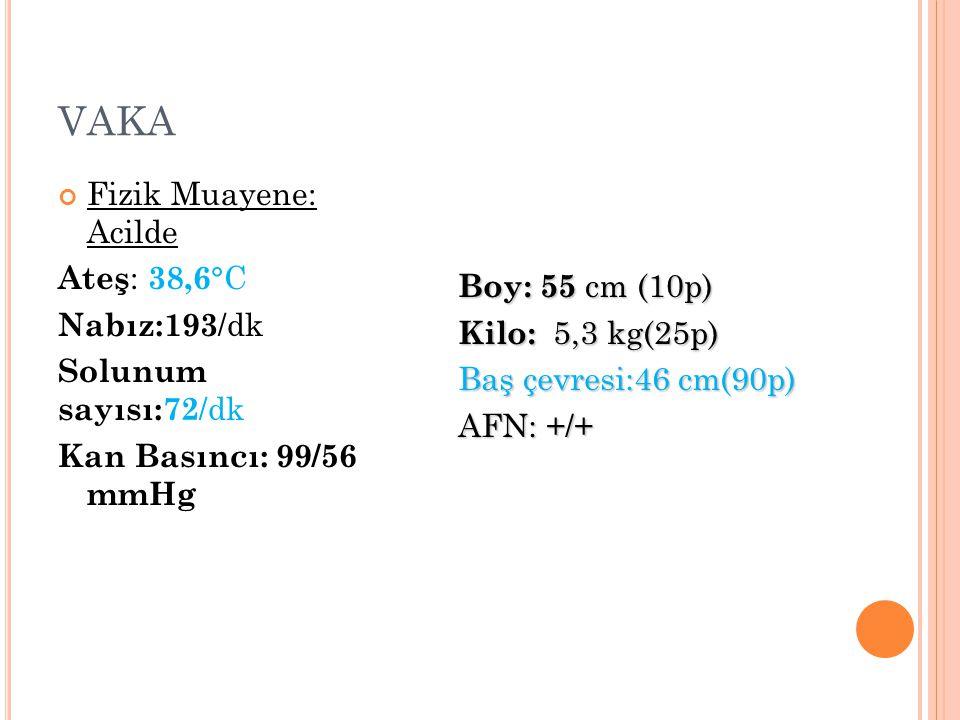 VAKA Fizik Muayene: Acilde Ateş : 38,6 °C Nabız:193 /dk Solunum sayısı:72 /dk Kan Basıncı: 99/56 mmHg Boy: 55 cm (10p) Kilo: 5,3 kg(25p) Baş çevresi:4