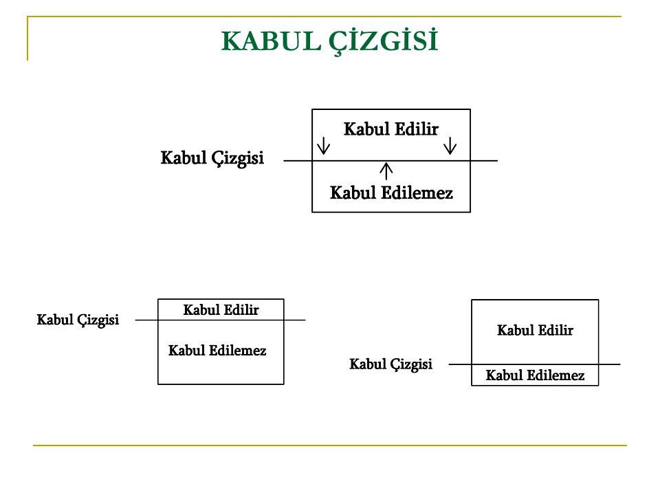 KABUL ÇİZGİSİ