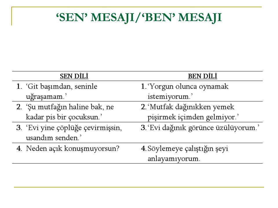 'SEN' MESAJI/'BEN' MESAJI