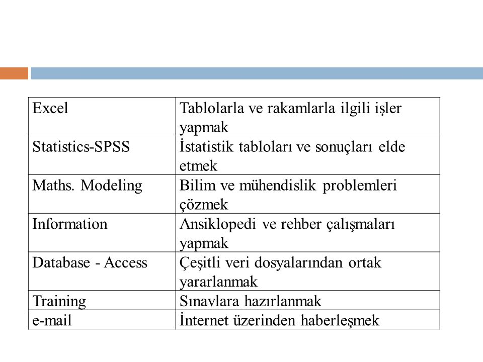 ExcelTablolarla ve rakamlarla ilgili işler yapmak Statistics-SPSSİstatistik tabloları ve sonuçları elde etmek Maths. ModelingBilim ve mühendislik prob
