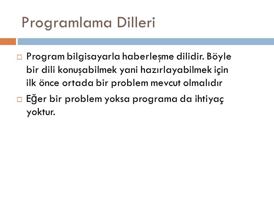 Programlama Dilleri  Program bilgisayarla haberleşme dilidir. Böyle bir dili konuşabilmek yani hazırlayabilmek için ilk önce ortada bir problem mevcu