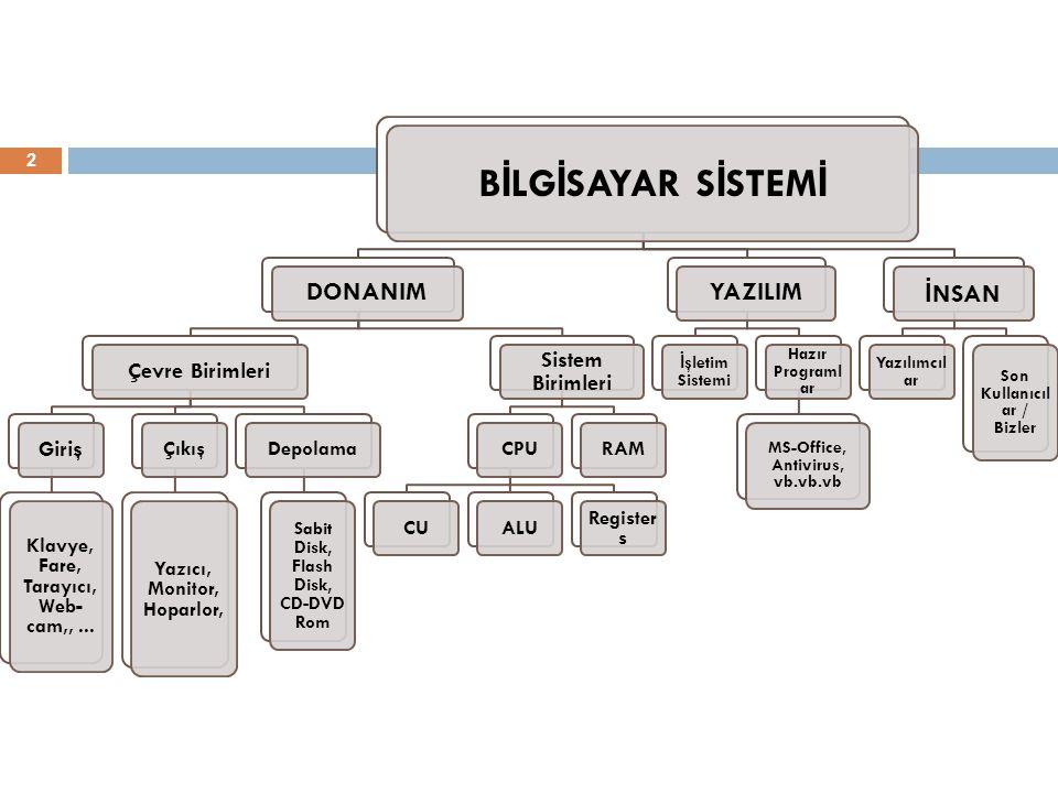 Korsan  2009 Ekim: Kanal D ana haber bülteni: korsan matbaası toplam 4 milyon € luk makine yatırımı yapmışlar .
