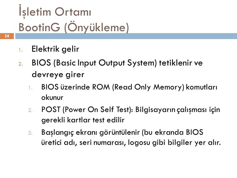 İ şletim Ortamı BootinG (Önyükleme) 24 1. Elektrik gelir 2. BIOS (Basic Input Output System) tetiklenir ve devreye girer 1. BIOS üzerinde ROM (Read On