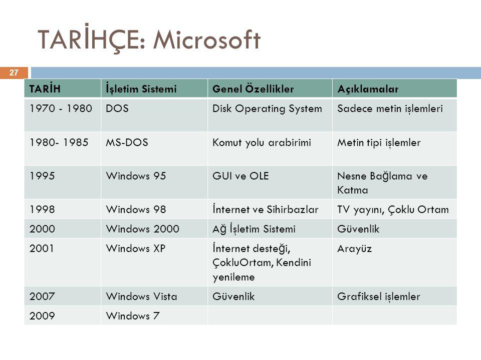 TAR İ HÇE: Microsoft 27 TAR İ H İ şletim Sistemi Genel ÖzelliklerAçıklamalar 1970 - 1980DOSDisk Operating SystemSadece metin işlemleri 1980- 1985MS-DO
