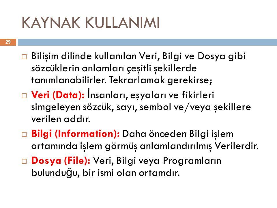 KAYNAK KULLANIMI 29  Bilişim dilinde kullanılan Veri, Bilgi ve Dosya gibi sözcüklerin anlamları çeşitli şekillerde tanımlanabilirler. Tekrarlamak ger