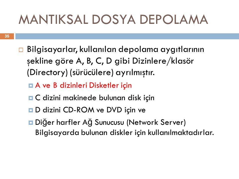 MANTIKSAL DOSYA DEPOLAMA 35  Bilgisayarlar, kullanılan depolama aygıtlarının şekline göre A, B, C, D gibi Dizinlere/klasör (Directory) (sürücülere) a