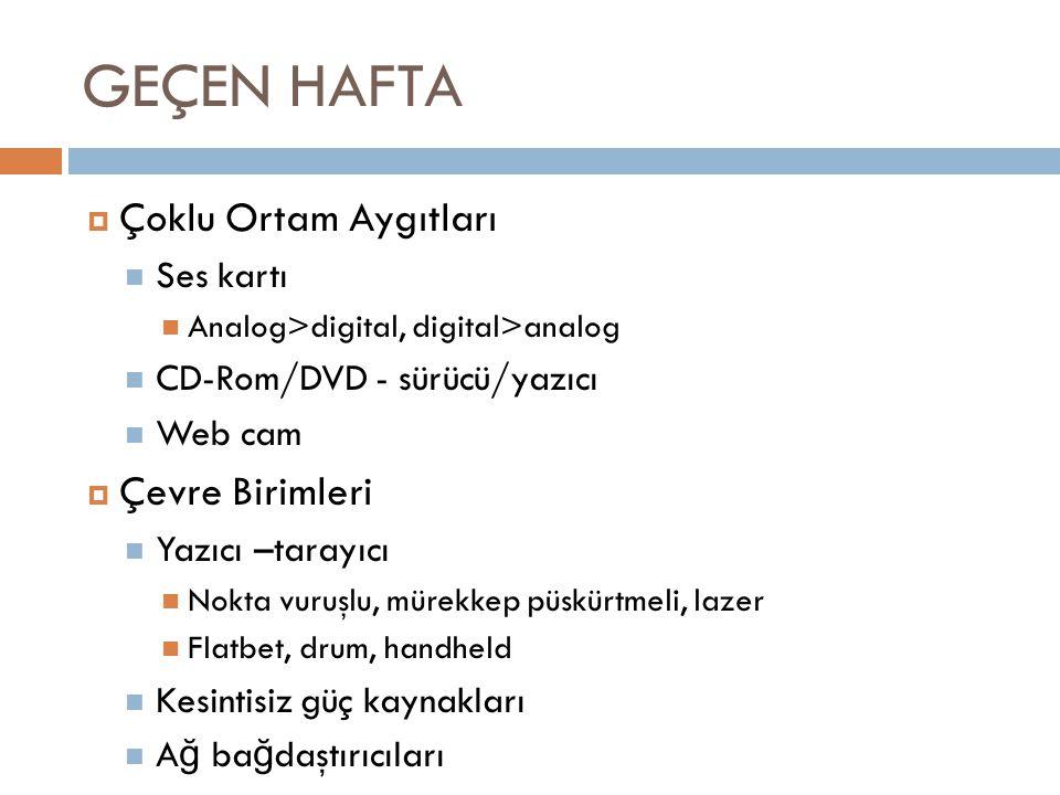 GEÇEN HAFTA  Çoklu Ortam Aygıtları Ses kartı Analog>digital, digital>analog CD-Rom/DVD - sürücü/yazıcı Web cam  Çevre Birimleri Yazıcı –tarayıcı Nok