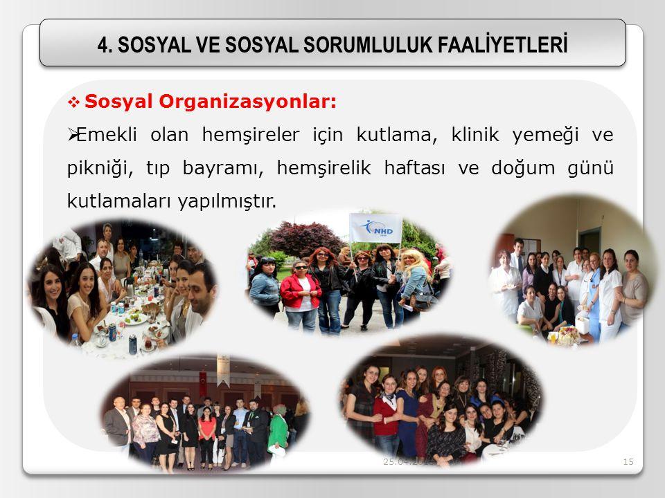 25.04.201515 4. SOSYAL VE SOSYAL SORUMLULUK FAALİYETLERİ  Sosyal Organizasyonlar:  Emekli olan hemşireler için kutlama, klinik yemeği ve pikniği, tı