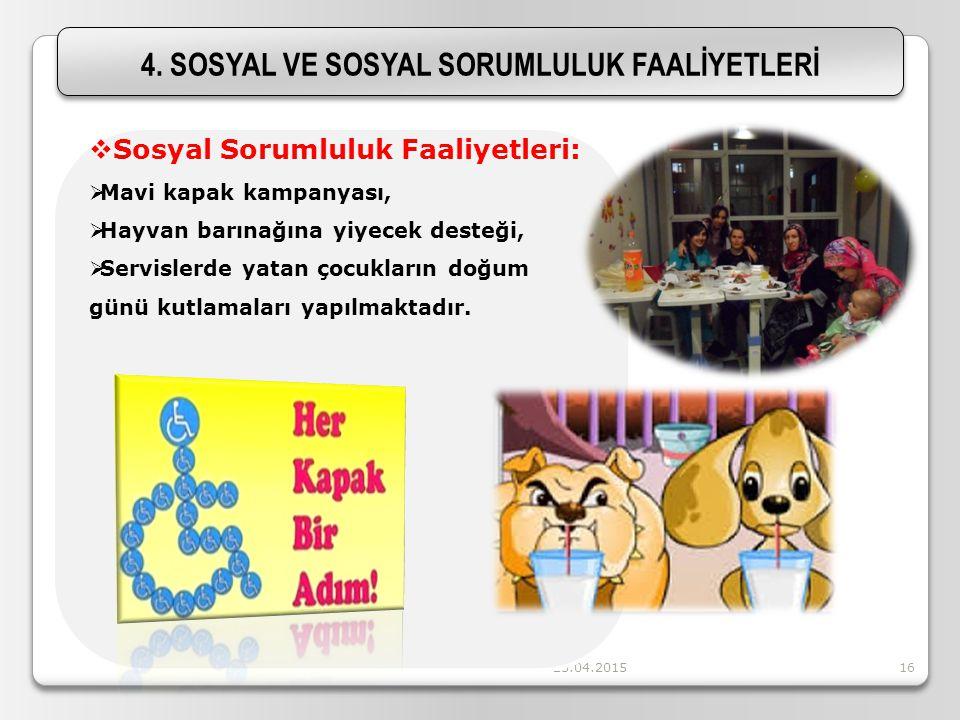 25.04.201516 4. SOSYAL VE SOSYAL SORUMLULUK FAALİYETLERİ  Sosyal Sorumluluk Faaliyetleri:  Mavi kapak kampanyası,  Hayvan barınağına yiyecek desteğ