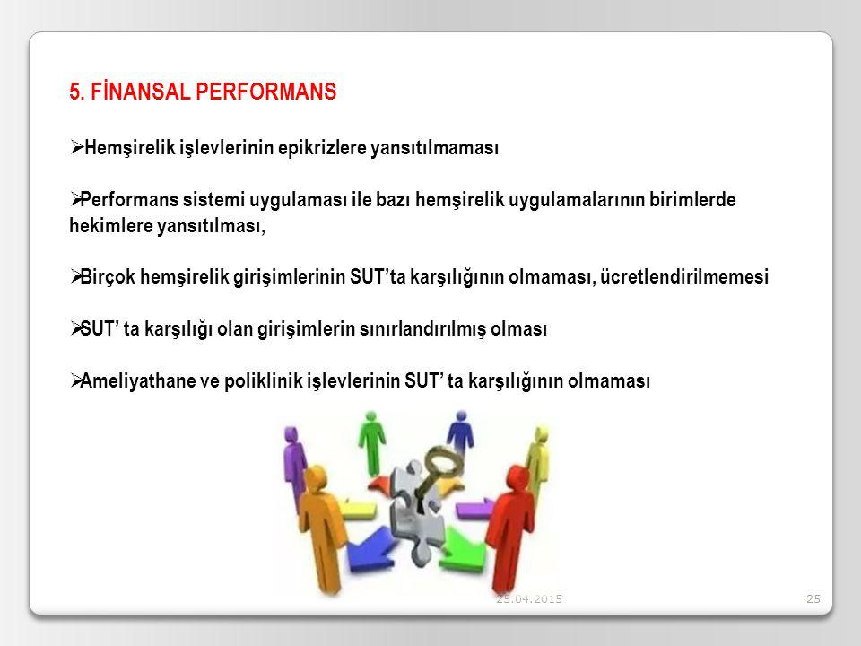 25.04.201525 5. FİNANSAL PERFORMANS  Hemşirelik işlevlerinin epikrizlere yansıtılmaması  Performans sistemi uygulaması ile bazı hemşirelik uygulamal