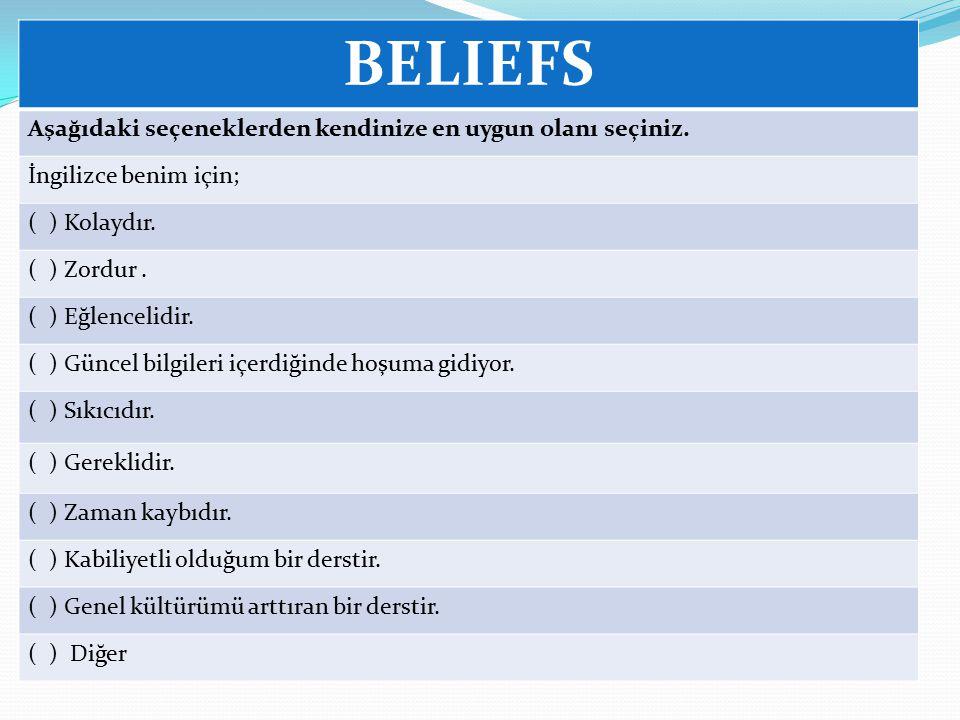 BELIEFS Aşağıdaki seçeneklerden kendinize en uygun olanı seçiniz.