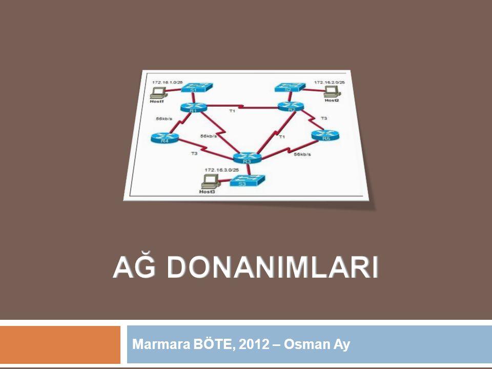 Konu Başlıkları A ğ Donanımları – Marmara BÖTE 2012, Osman Ay 2  Sunucu Bilgisayar (Server)  A ğ Arabirim Kartı (NIC – Network Interface Card)  Yineleyici (Repeater)  HUB  Köprü (Bridge)  Akıllı HUB (Switch)  Erişim Noktası (Access Point)  Yönlendirici (Router)  Modem  A ğ geçidi - Geçityolu (Gateway)  Güvenlik Duvarı (Firewall)