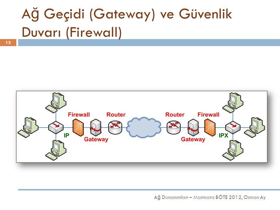 A ğ Geçidi (Gateway) ve Güvenlik Duvarı (Firewall) 13 A ğ Donanımları – Marmara BÖTE 2012, Osman Ay