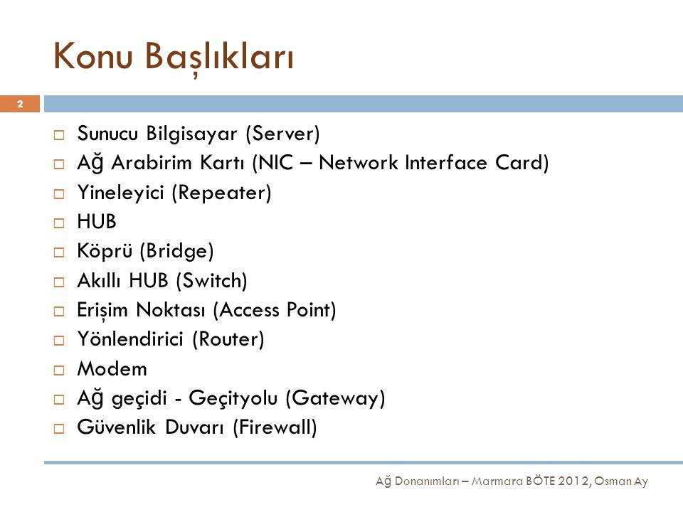 Konu Başlıkları A ğ Donanımları – Marmara BÖTE 2012, Osman Ay 2  Sunucu Bilgisayar (Server)  A ğ Arabirim Kartı (NIC – Network Interface Card)  Yin