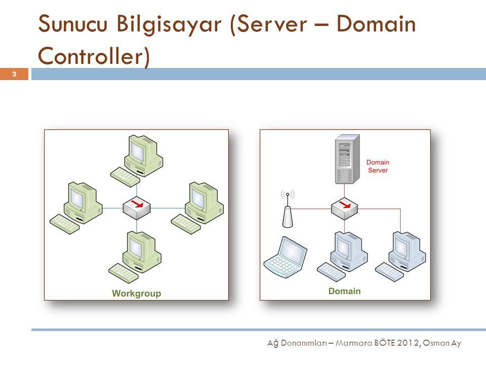 Sunucu Bilgisayar (Devam) A ğ Donanımları – Marmara BÖTE 2012, Osman Ay 4  Daha fazla RAM  Daha fazla sabit disk kapasitesi  Daha hızlı sabit disk, SCSI tercih edilmeli.
