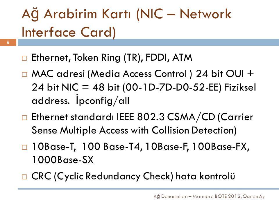 Kaynaklar  Şirin KARADEN İ Z ve Arkadaşları (2009).