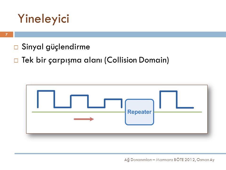 Yineleyici  Sinyal güçlendirme  Tek bir çarpışma alanı (Collision Domain) 7 A ğ Donanımları – Marmara BÖTE 2012, Osman Ay