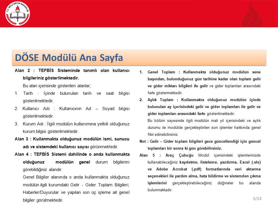 3/24 DÖSE Modülü Ana Sayfa Alan 2 : TEFBİS Sisteminde tanımlı olan kullanıcı bilgileriniz gösterilmektedir. Bu alan içerisinde gösterilen alanlar; 1.